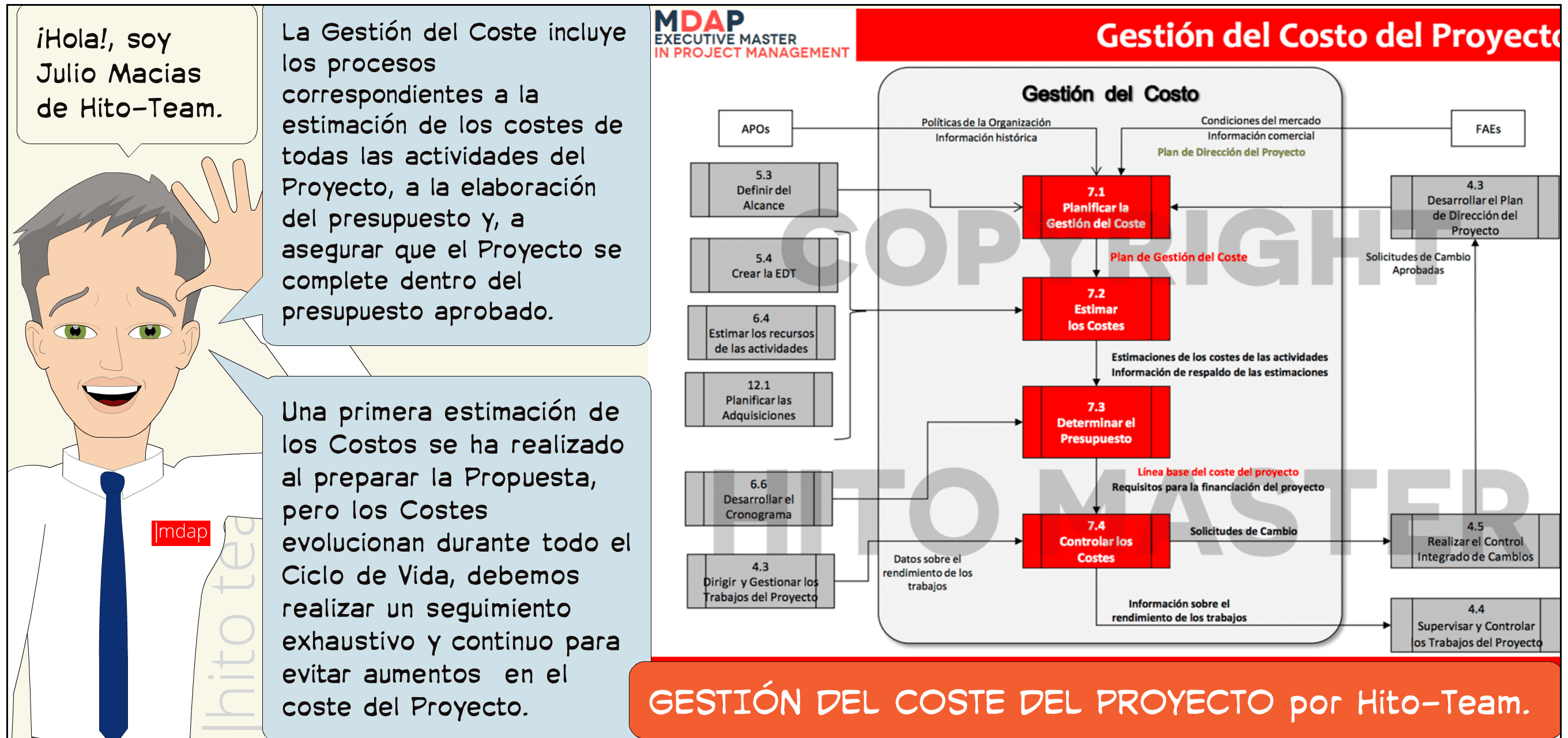 gestion-coste-proyecto